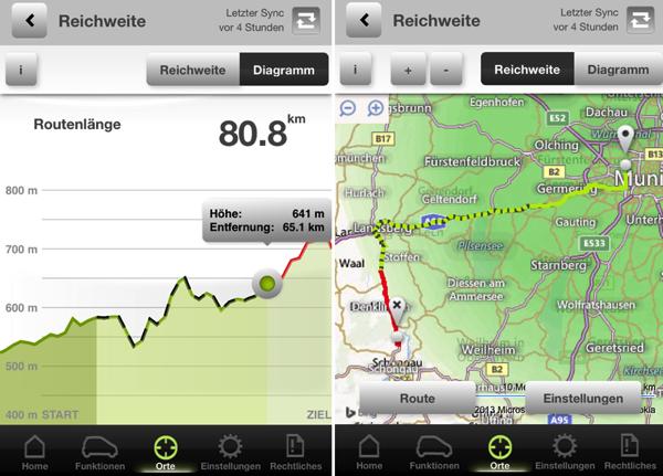 Routenplanung mit Höhenprofil